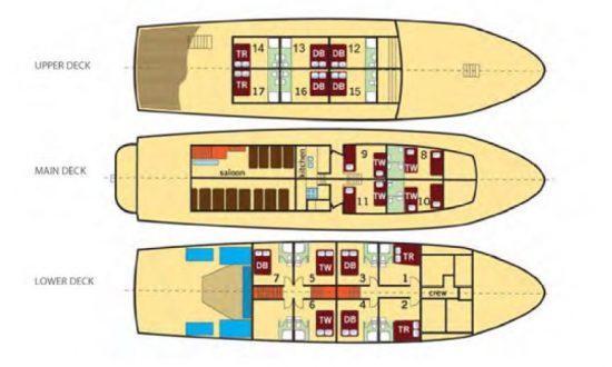 Eden Deck Plan