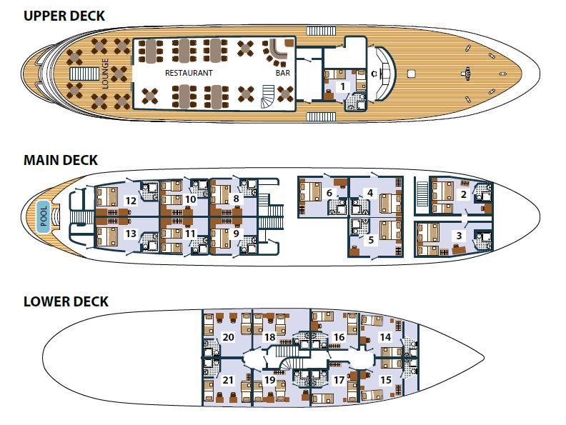 Ms Prestige Cruise Croatia